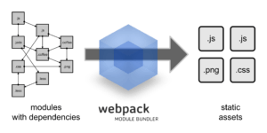 webpack introduction